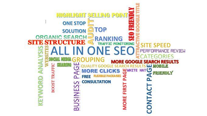 Oppa Digital Marketing - Benefits Using Wordstream's Keyword Tools
